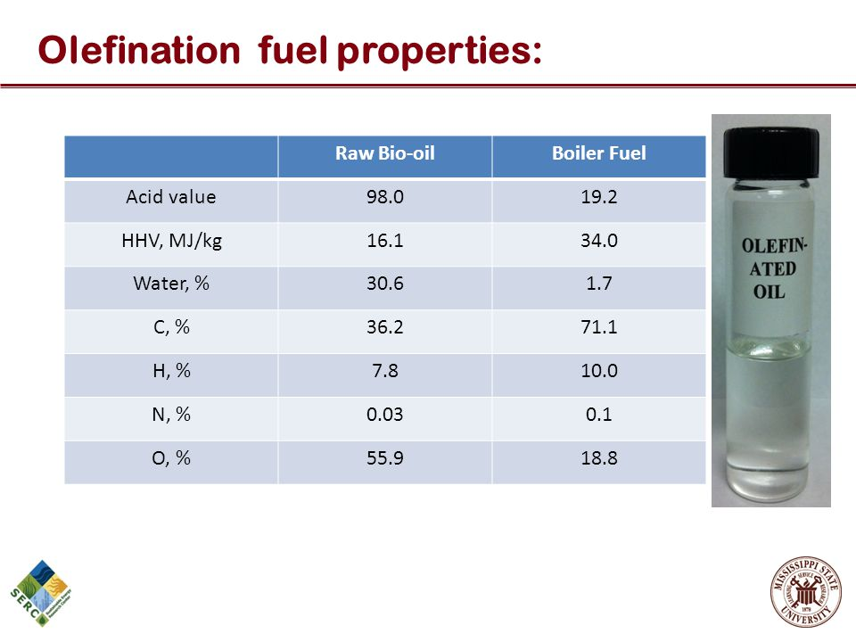 Olefination fuel properties: