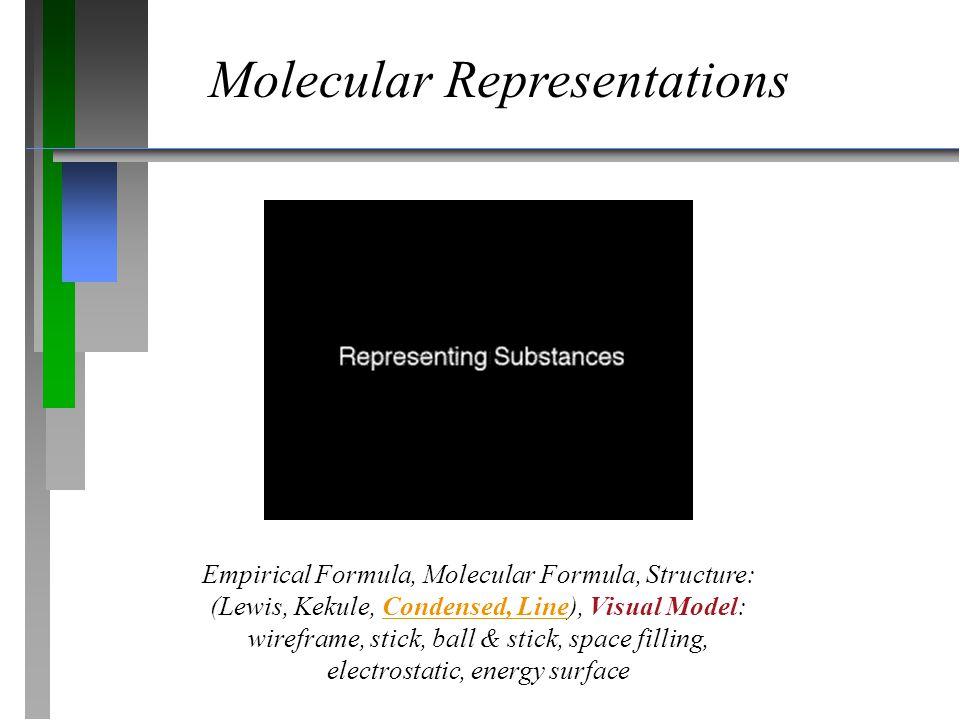 Molecular Representations