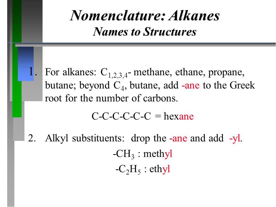Nomenclature: Alkanes