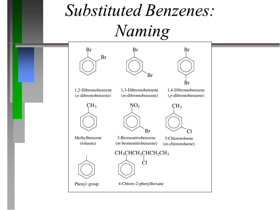 Substituted Benzenes: Naming