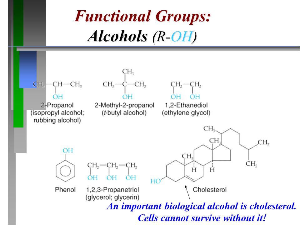 Functional Groups: Alcohols (R-OH)