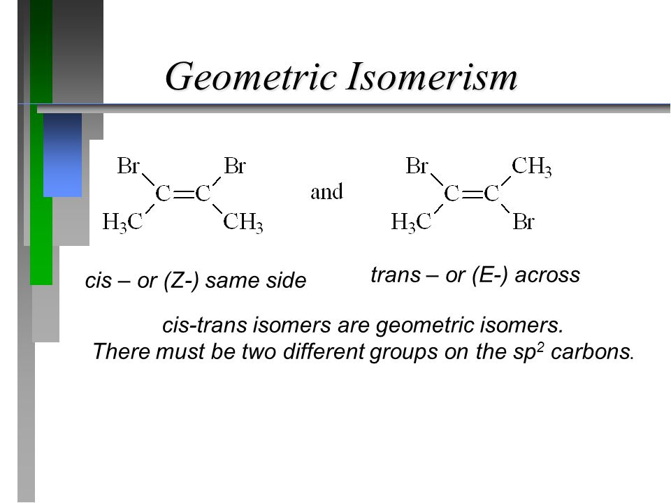 Geometric Isomerism trans – or (E-) across cis – or (Z-) same side