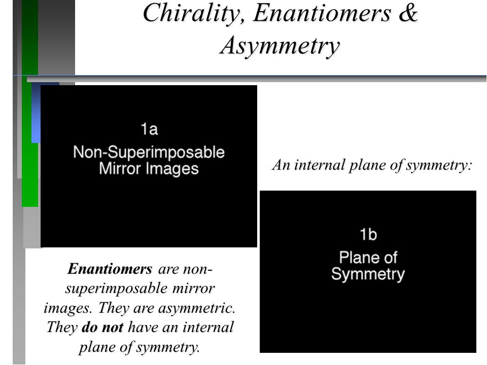 Chirality, Enantiomers & Asymmetry