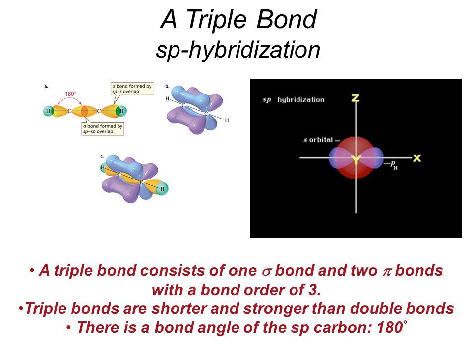 A Triple Bond sp-hybridization