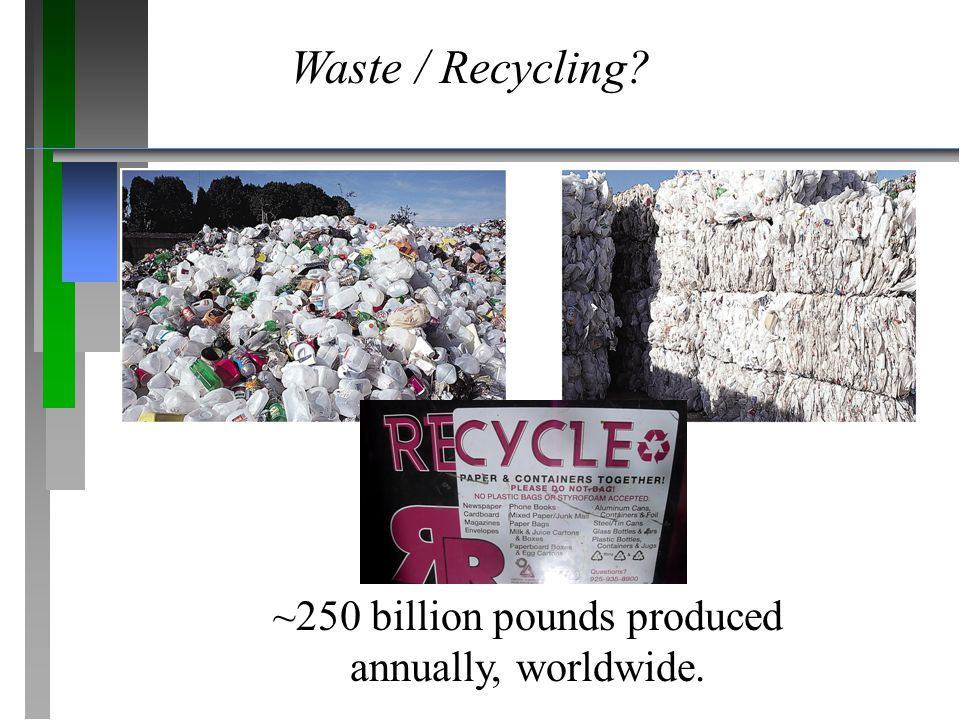 ~250 billion pounds produced annually, worldwide.
