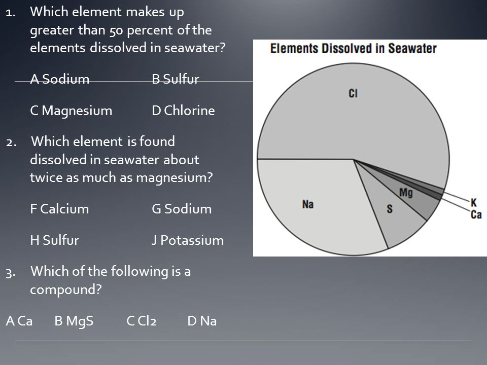 Which element makes up greater than 50 percent of the elements dissolved in seawater