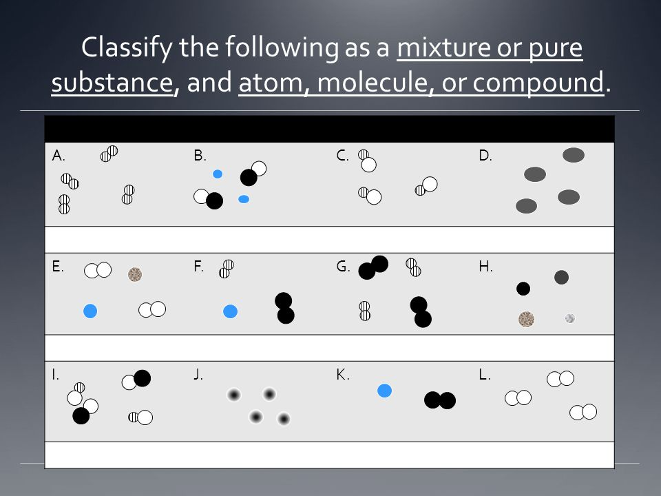 Classify the following as a mixture or pure substance, and atom, molecule, or compound.
