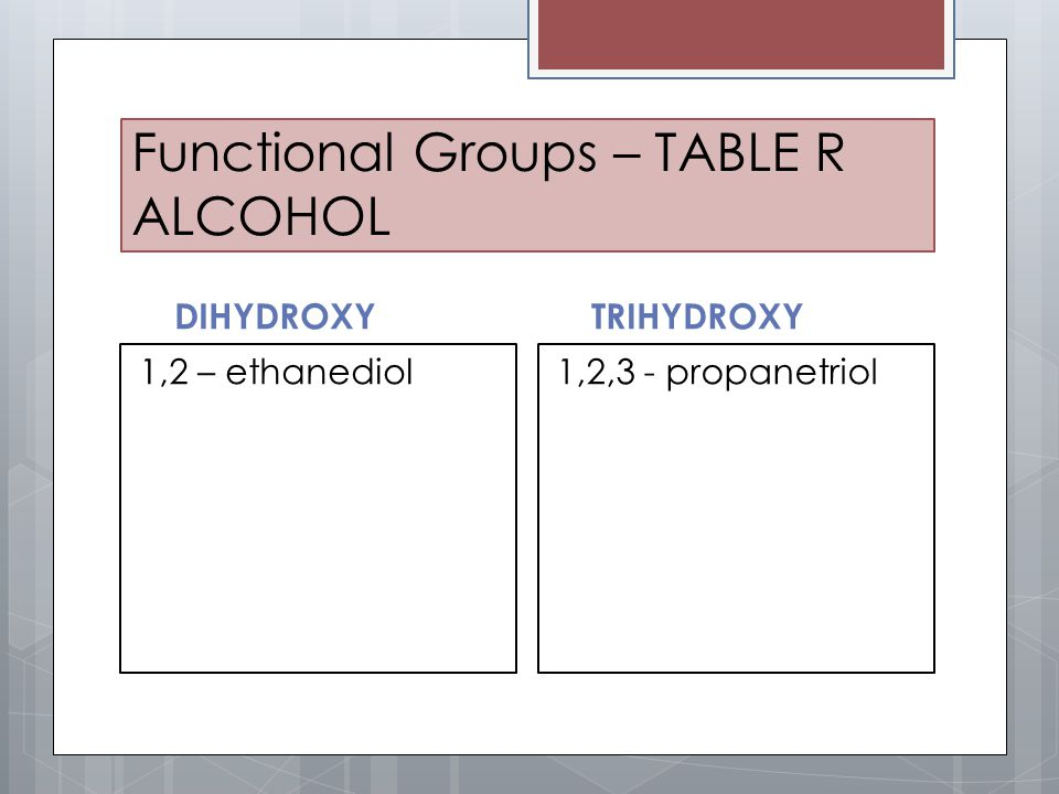 Functional Groups – TABLE R ALCOHOL