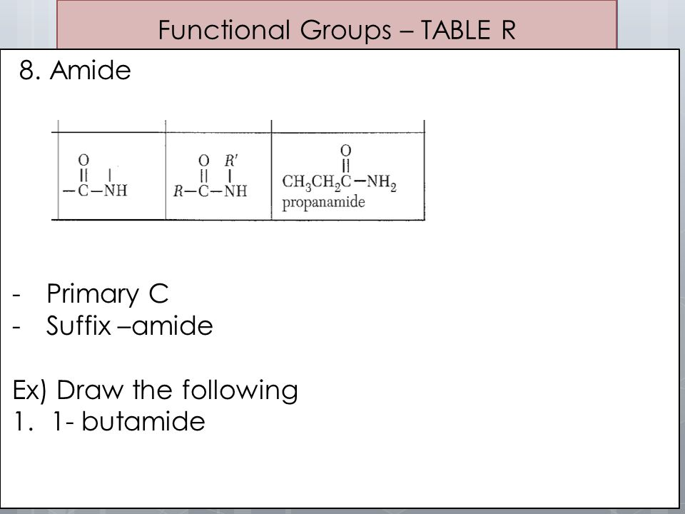 Functional Groups – TABLE R