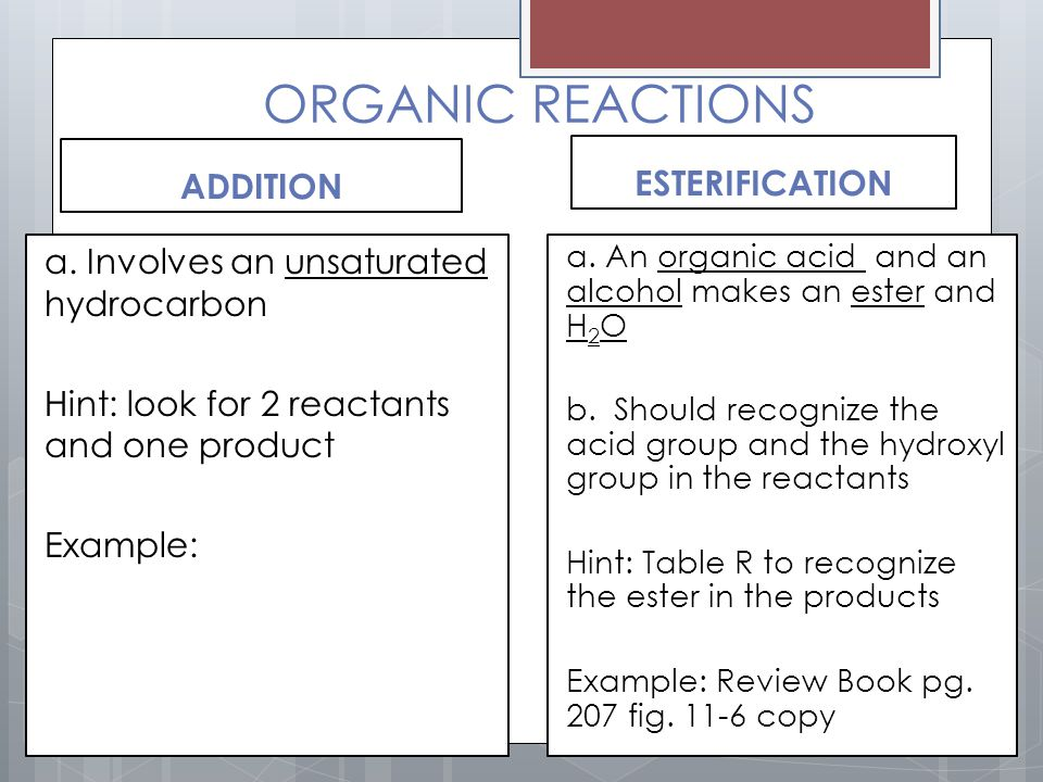 ORGANIC REACTIONS ADDITION ESTERIFICATION