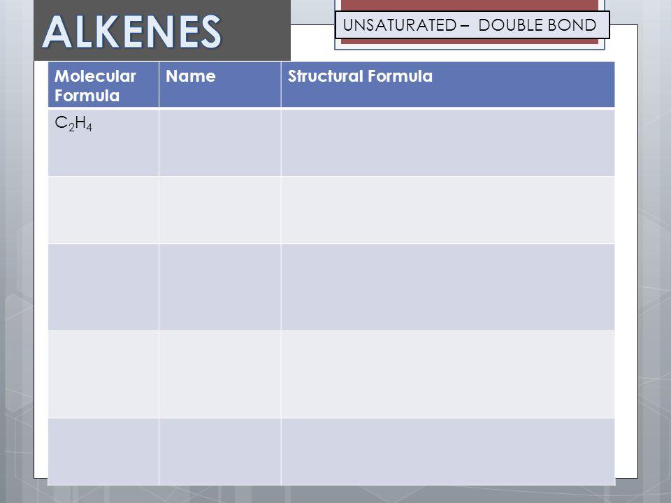 ALKENES UNSATURATED – DOUBLE BOND Molecular Formula Name