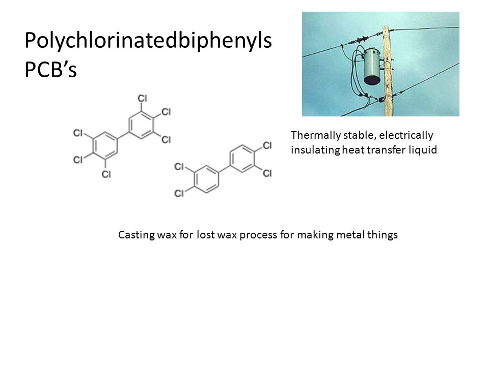 Polychlorinatedbiphenyls PCB's