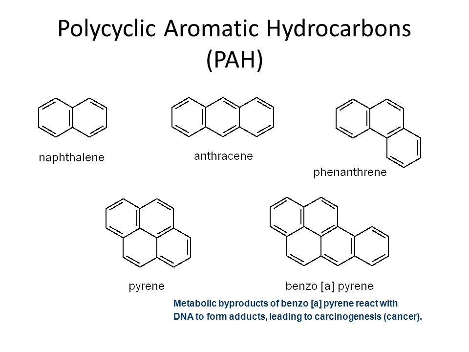Polycyclic Aromatic Hydrocarbons (PAH)