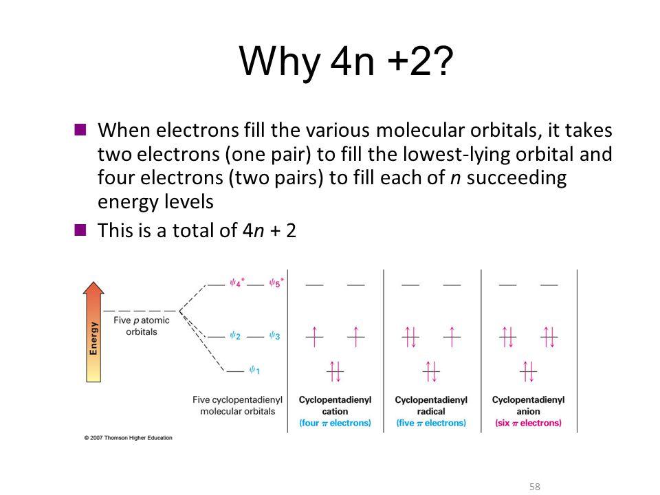 Why 4n +2
