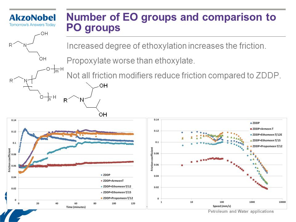 Number of EO groups and comparison to PO groups