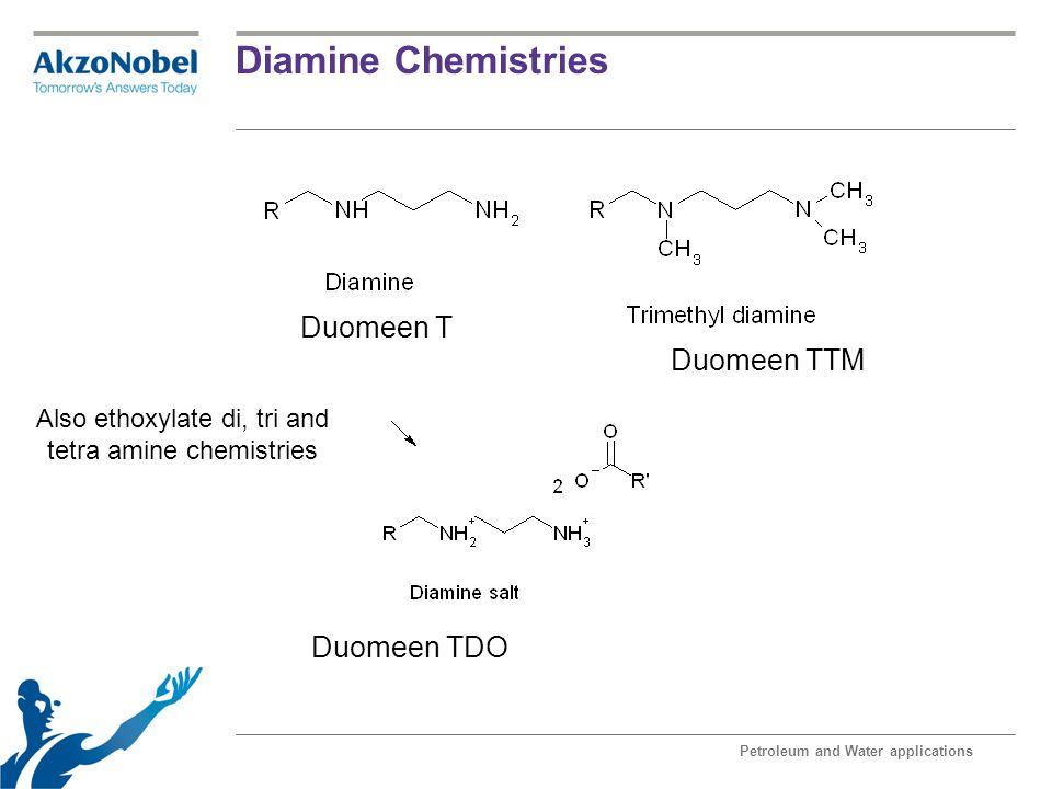 Also ethoxylate di, tri and tetra amine chemistries