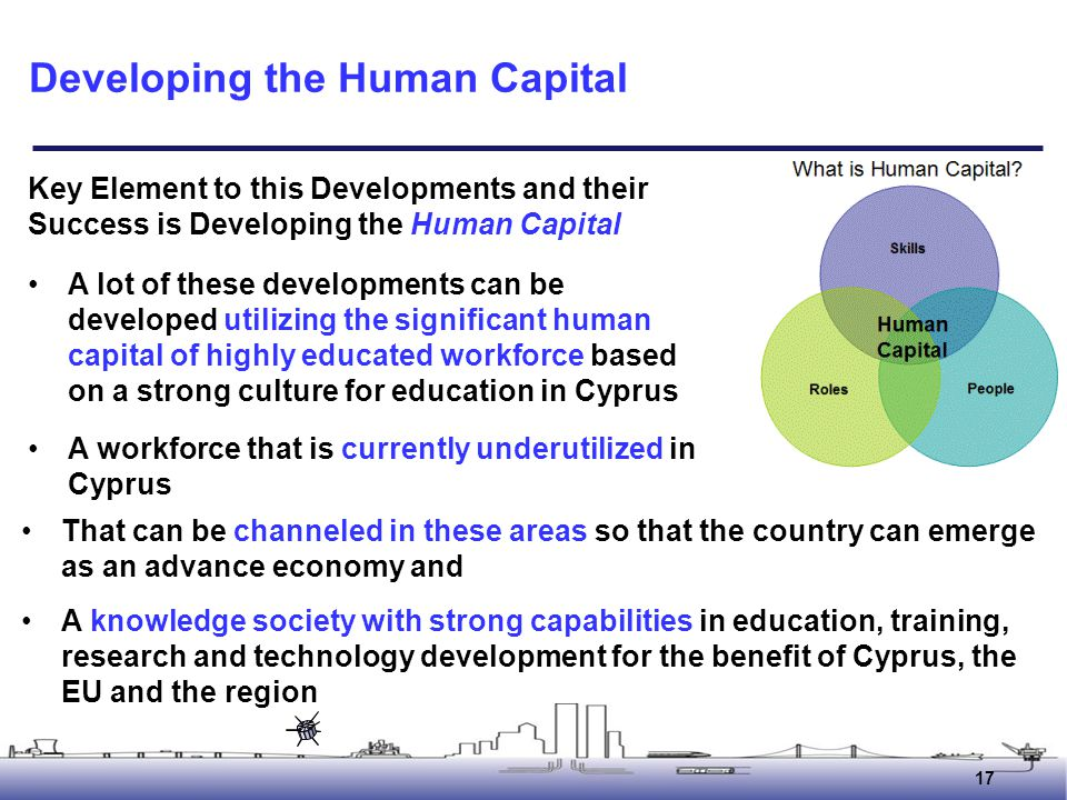 Developing the Human Capital