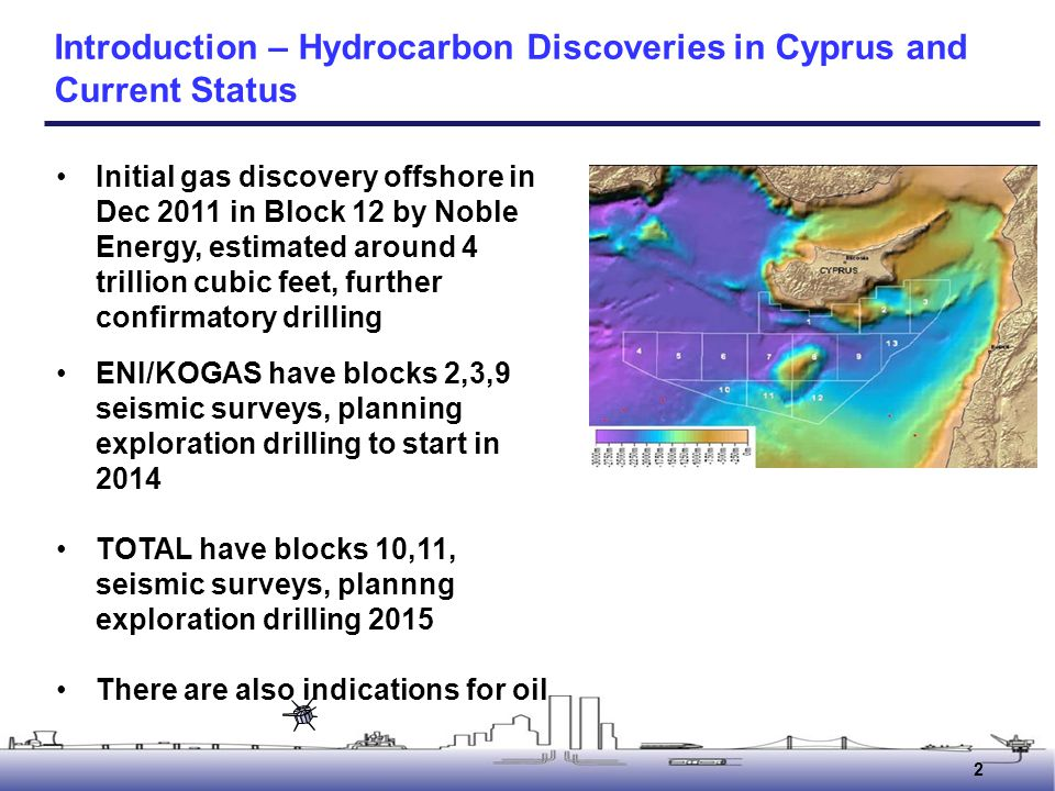 Introduction – Hydrocarbon Discoveries in Cyprus and Current Status