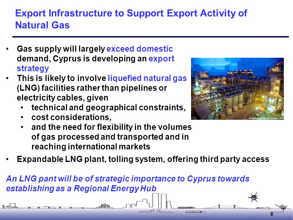 Export Infrastructure to Support Export Activity of Natural Gas