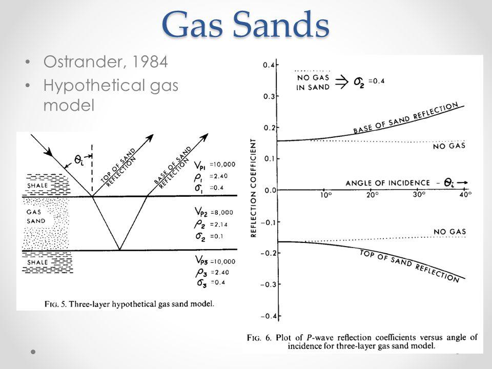 Gas Sands Ostrander, 1984 Hypothetical gas model