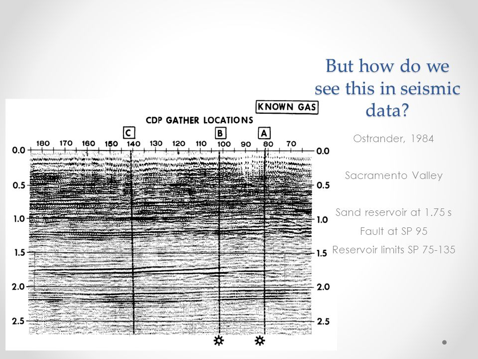 But how do we see this in seismic data