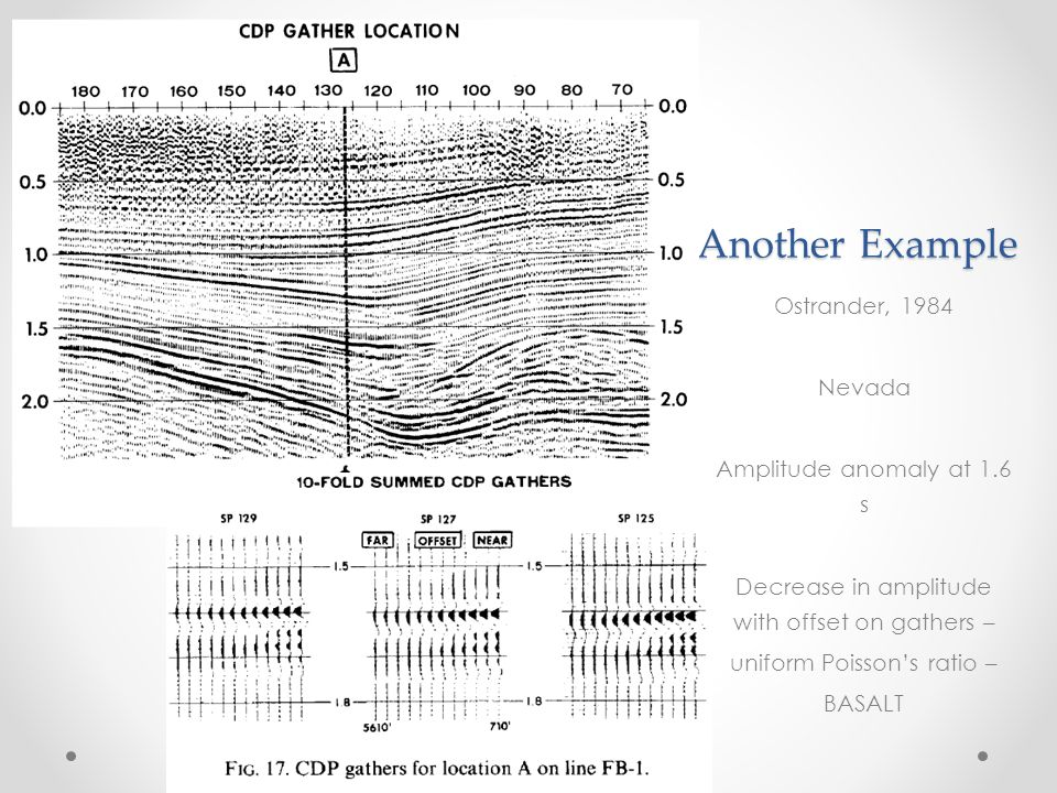 Another Example Ostrander, 1984 Nevada Amplitude anomaly at 1.6 s
