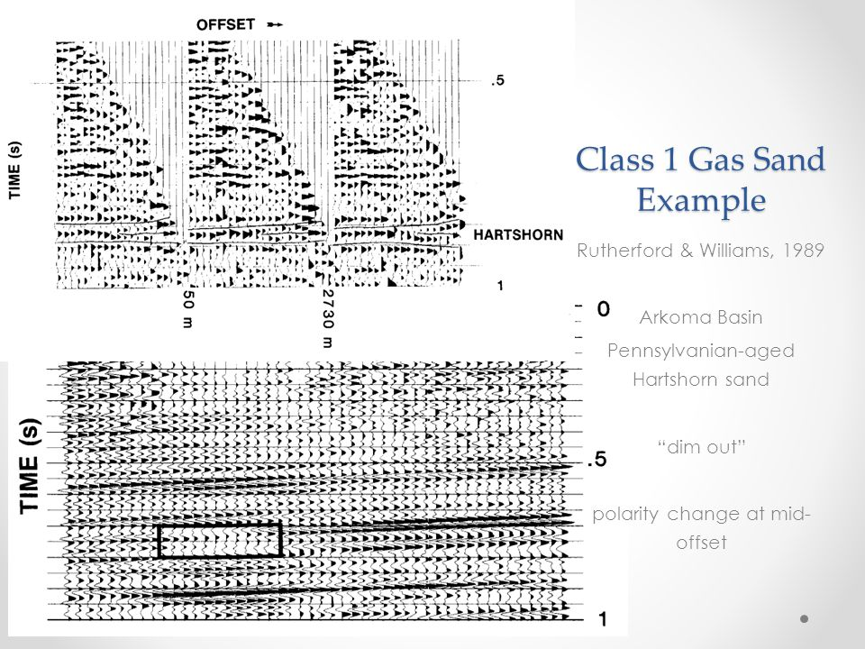 Class 1 Gas Sand Example Rutherford & Williams, 1989 Arkoma Basin