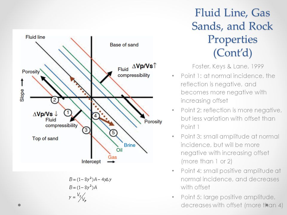 Fluid Line, Gas Sands, and Rock Properties (Cont'd)