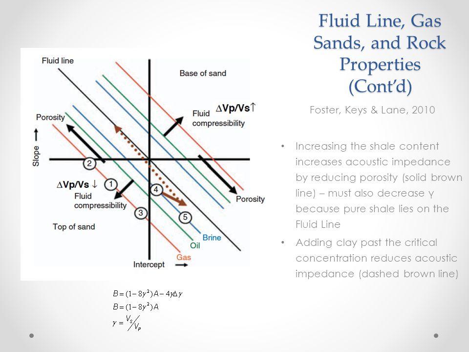 Fluid Line, Gas Sands, and Rock Properties (Cont'd)