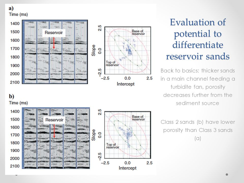 Evaluation of potential to differentiate reservoir sands