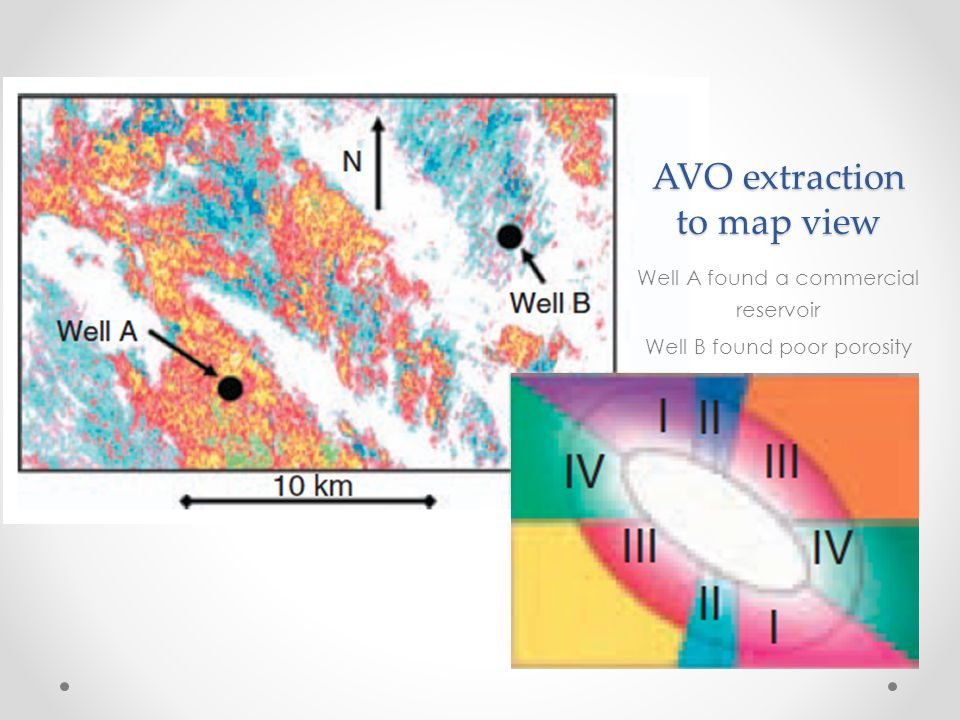 AVO extraction to map view
