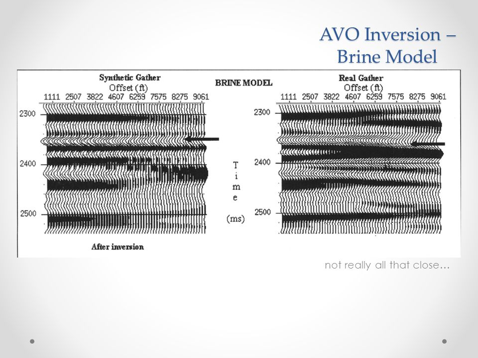 AVO Inversion – Brine Model