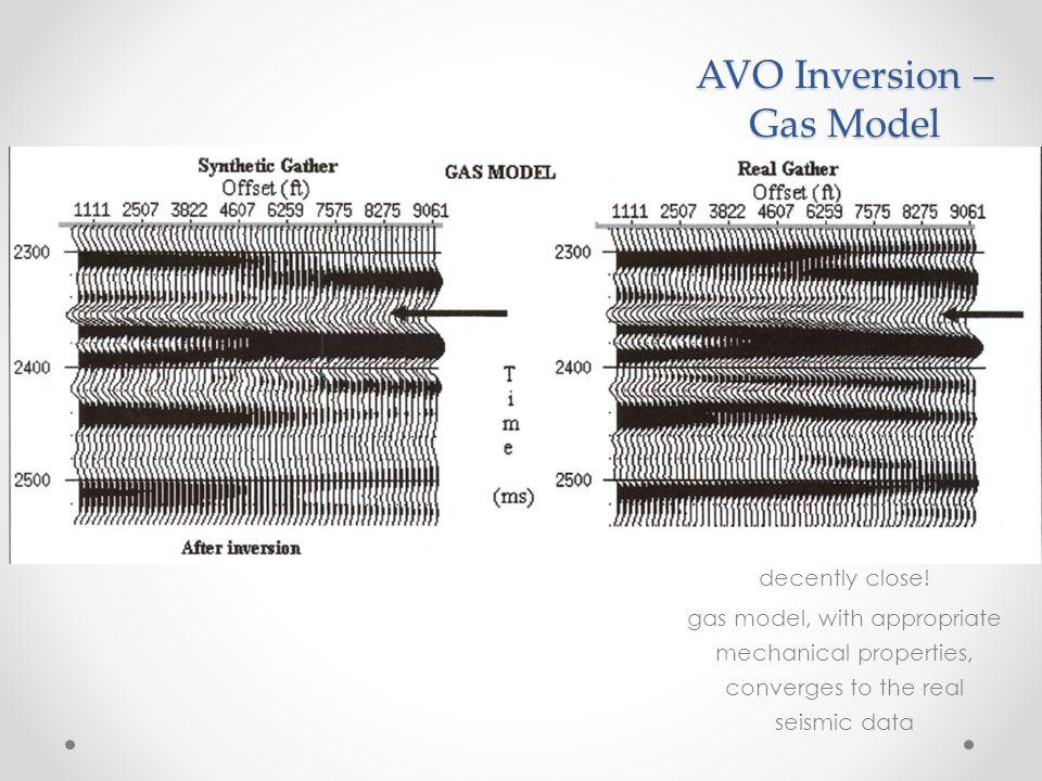 AVO Inversion – Gas Model