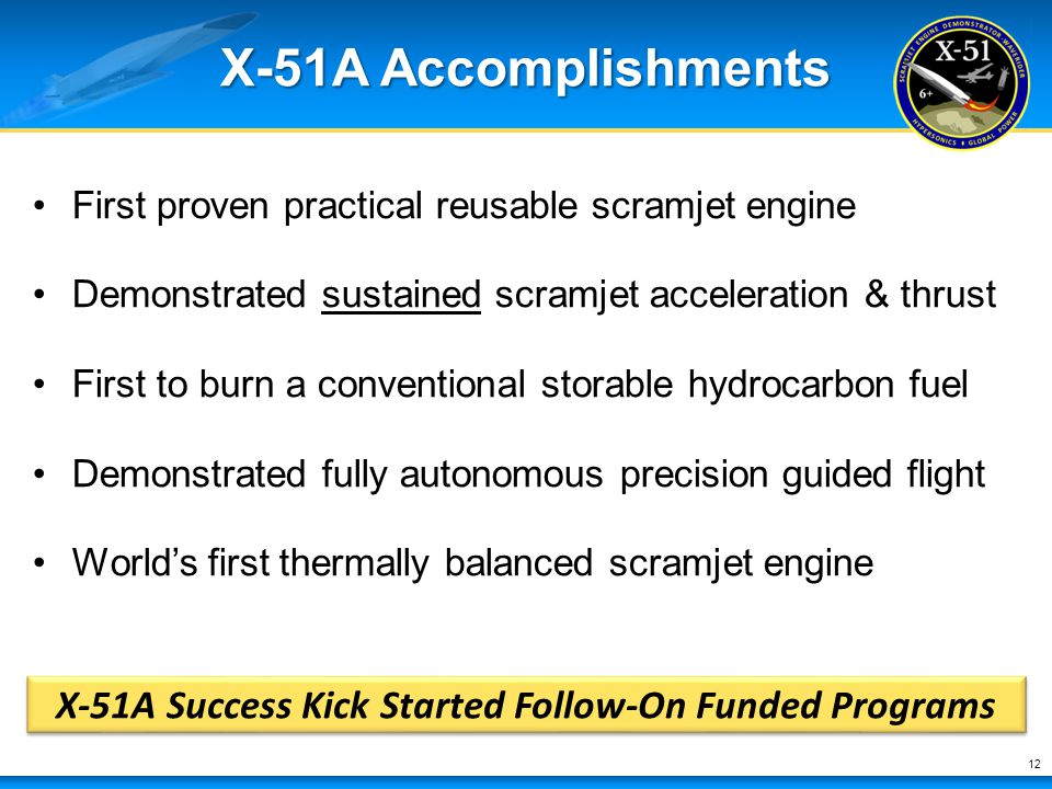 X-51A Success Kick Started Follow-On Funded Programs