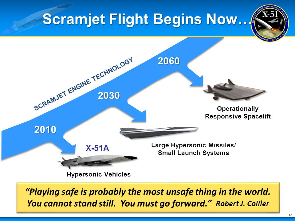 Scramjet Flight Begins Now…