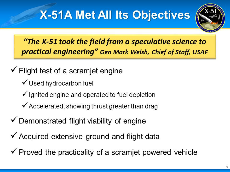 X-51A Met All Its Objectives