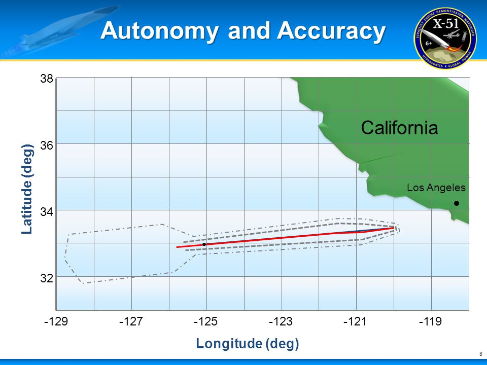 Autonomy and Accuracy California