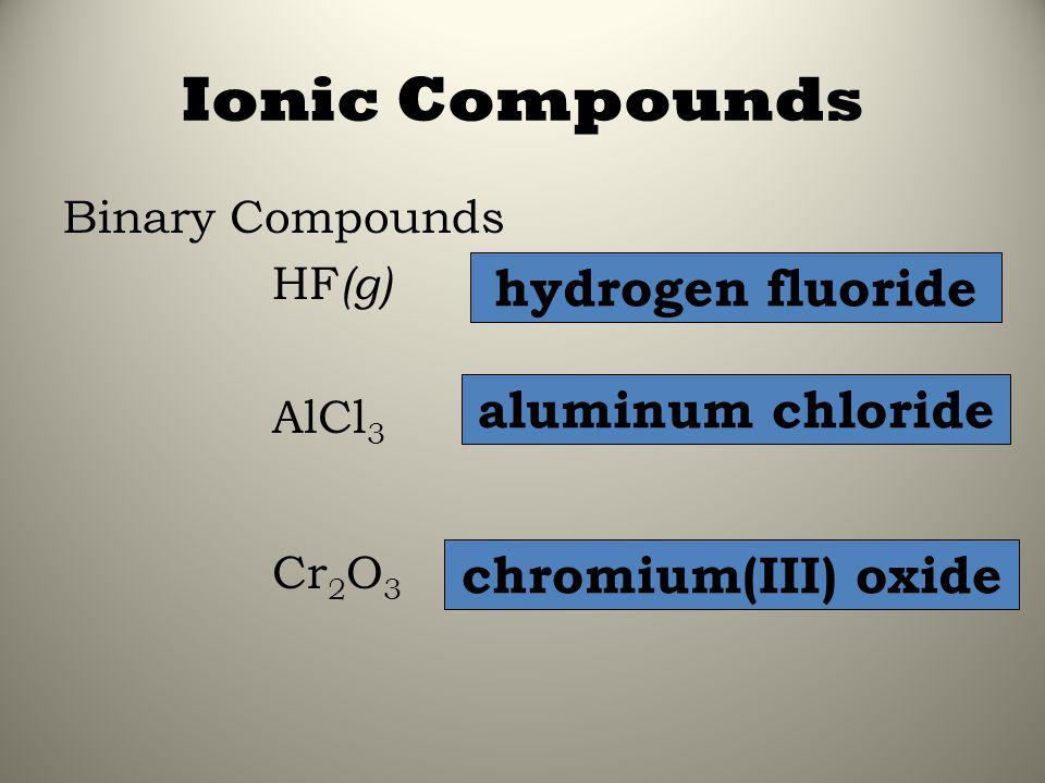 Ionic Compounds hydrogen fluoride aluminum chloride