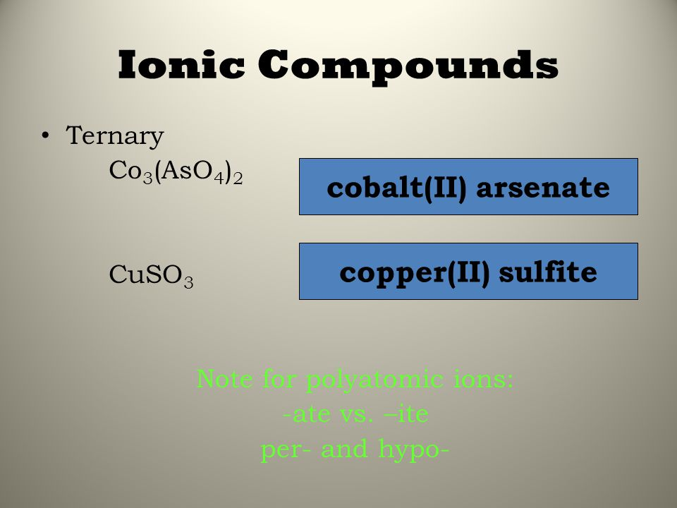 Note for polyatomic ions: