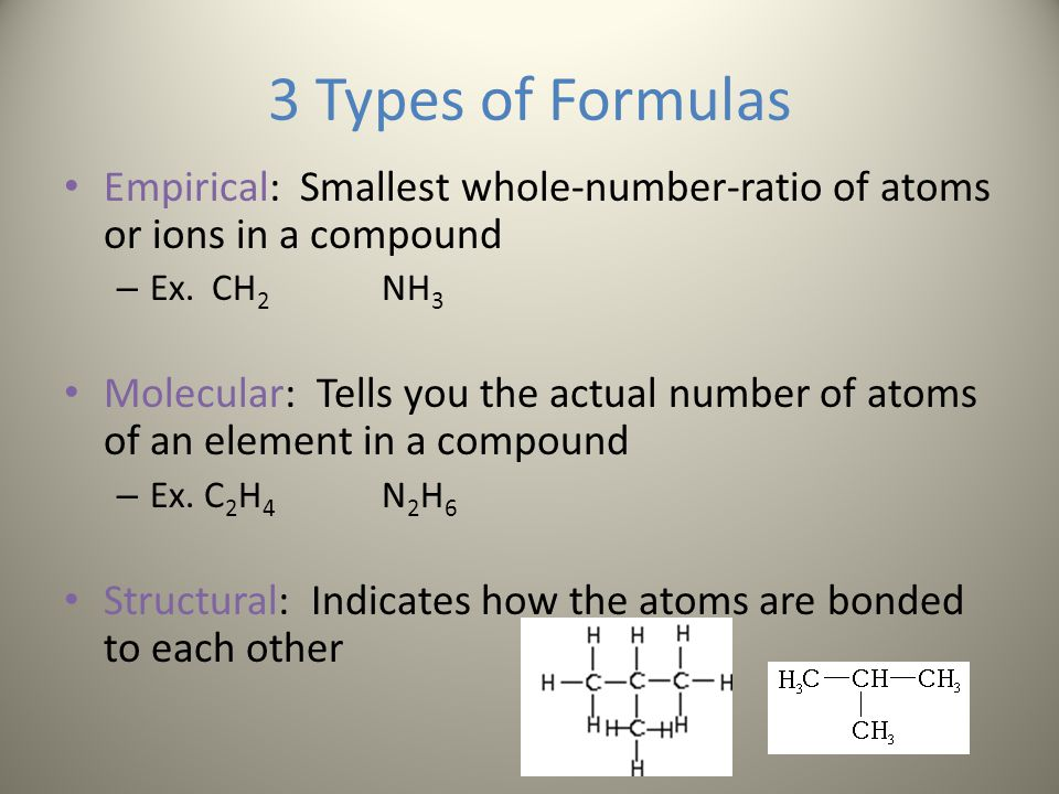 3 Types of Formulas Empirical: Smallest whole-number-ratio of atoms or ions in a compound. Ex. CH2 NH3.