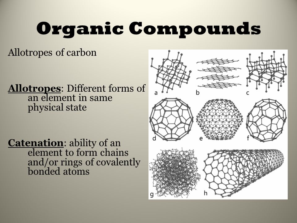 Organic Compounds Allotropes of carbon