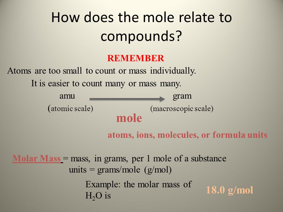 How does the mole relate to compounds