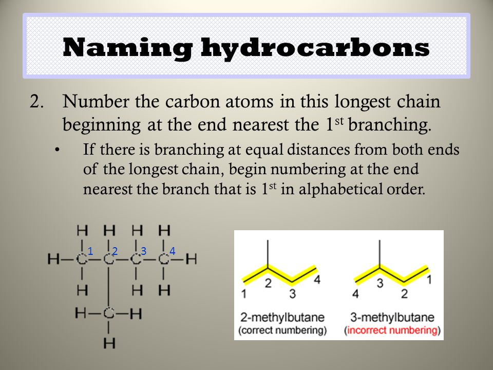 Naming hydrocarbons Number the carbon atoms in this longest chain beginning at the end nearest the 1st branching.
