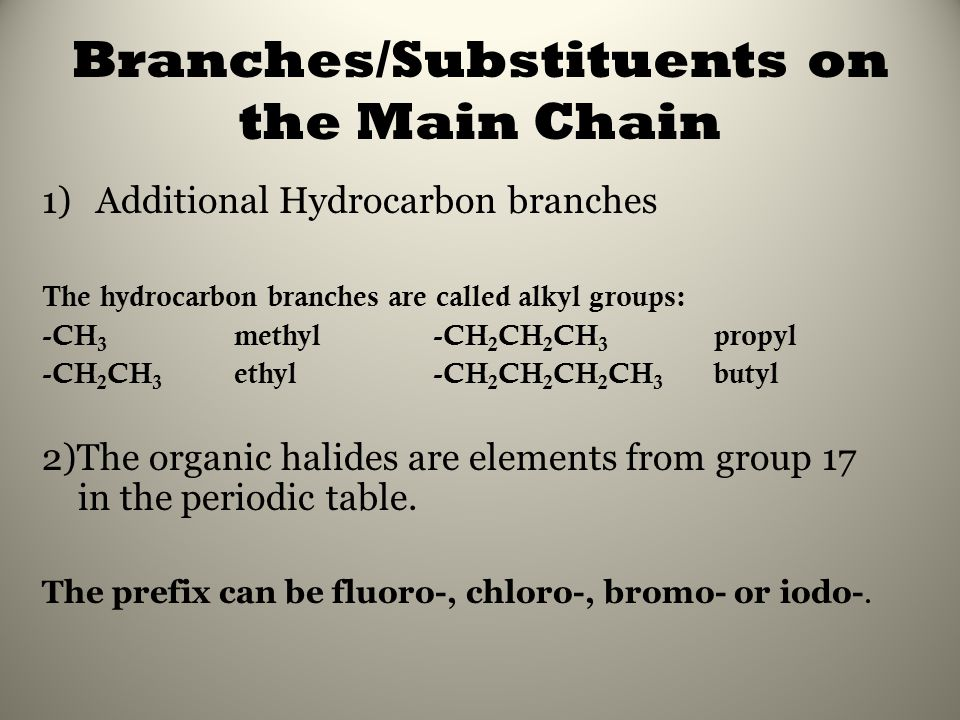 Branches/Substituents on the Main Chain
