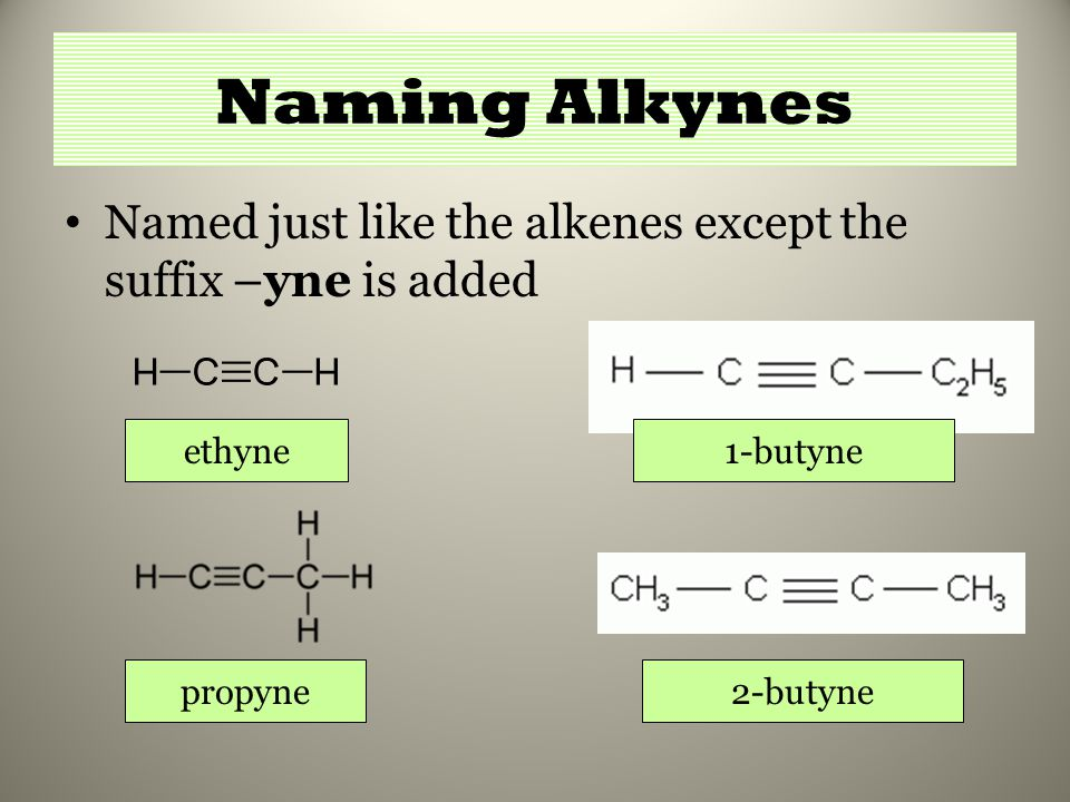 Naming Alkynes Named just like the alkenes except the suffix –yne is added. ethyne. 1-butyne. propyne.