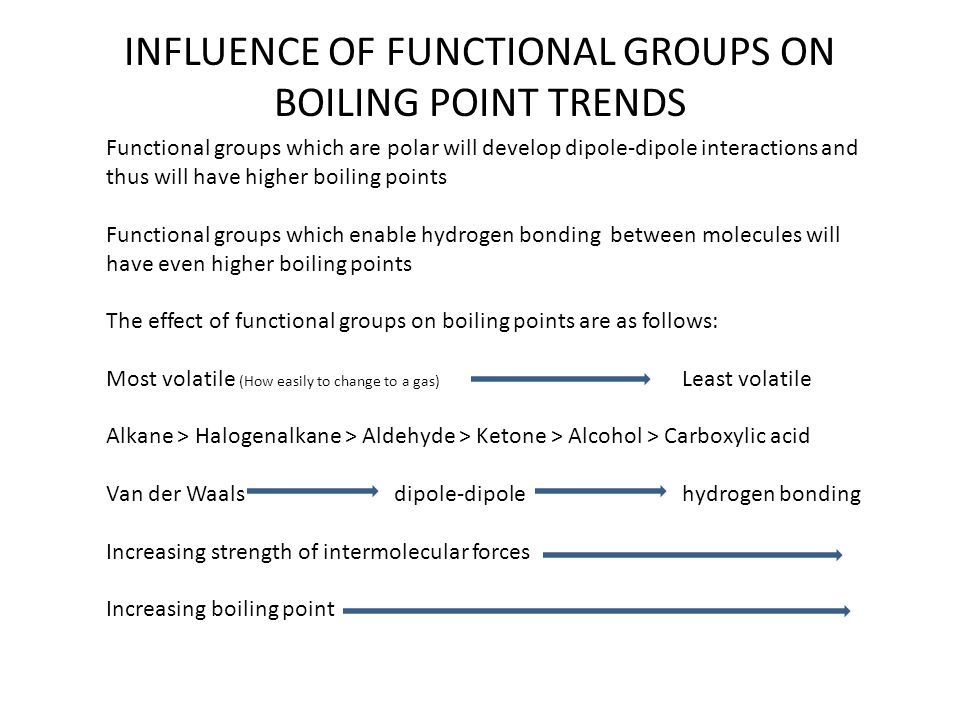 INFLUENCE OF FUNCTIONAL GROUPS ON BOILING POINT TRENDS