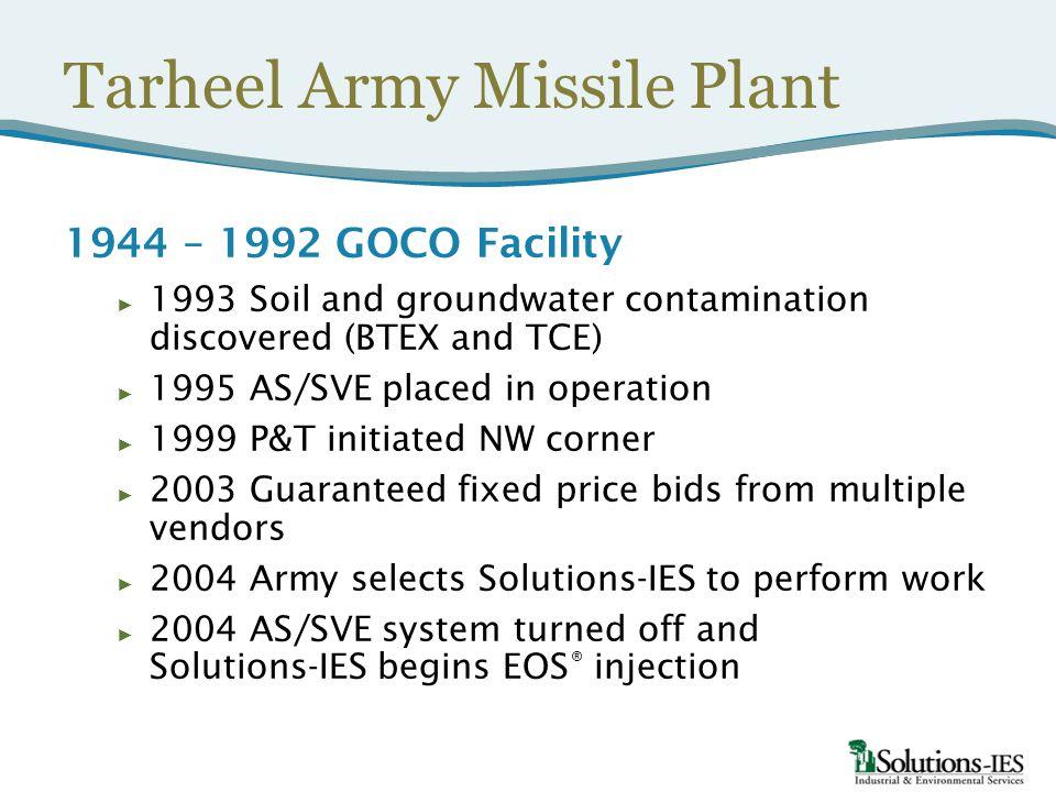 Tarheel Army Missile Plant