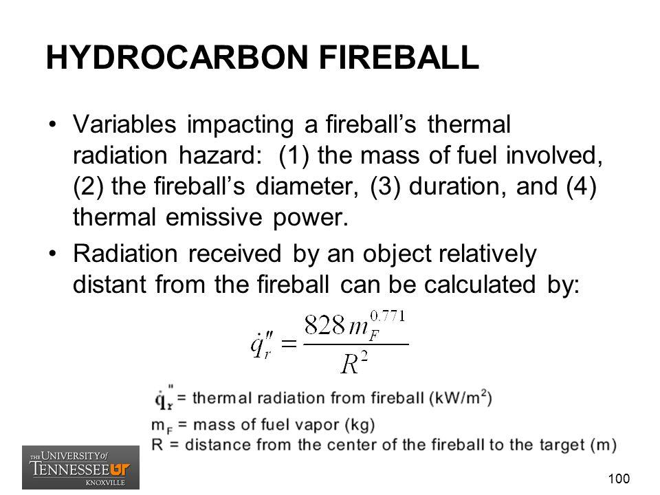 HYDROCARBON FIREBALL