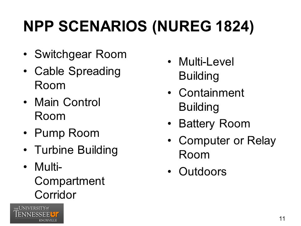 NPP SCENARIOS (NUREG 1824) Switchgear Room Cable Spreading Room