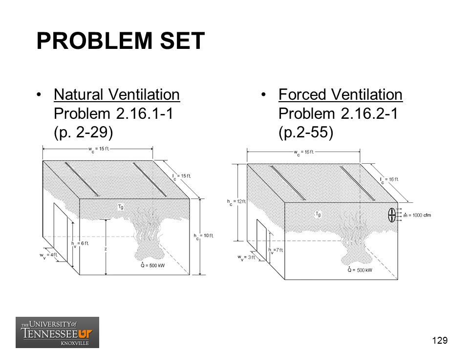PROBLEM SET Natural Ventilation Problem 2.16.1-1 (p. 2-29)